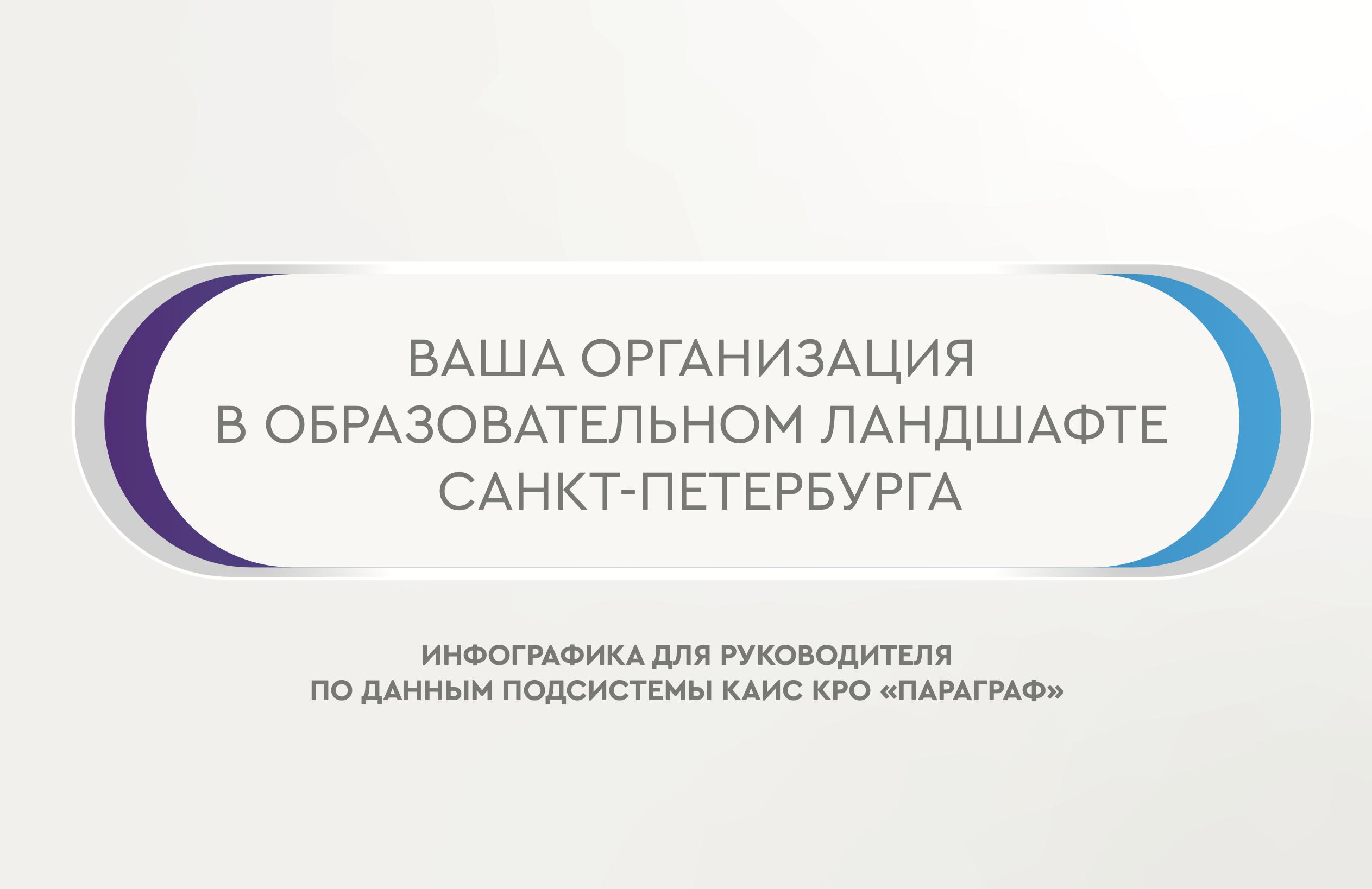 Школа 21 в образовательном ландшафте Санкт-Петербурга: результаты рейтингов 2021